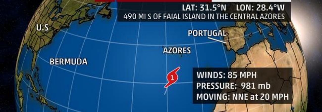 Açores // Furacão Alex. Uma tempestade tropical que se formou em pleno janeiro